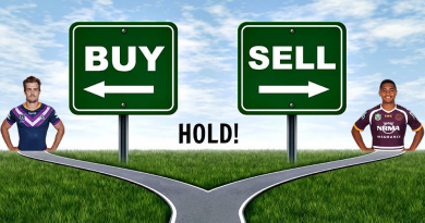 Buy, Sell, Hold – R23