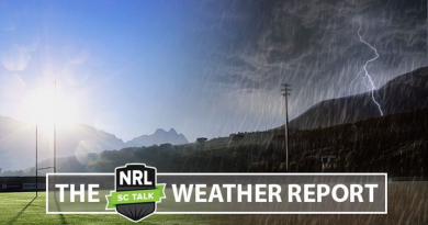 The SC Weather Report & Heat Maps – R25